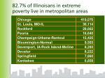 82 7 of illinoisans in extreme poverty live in metropolitan areas