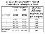 compare this year s 2007 federal poverty level to last year s 2006