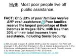 myth most poor people live off public assistance