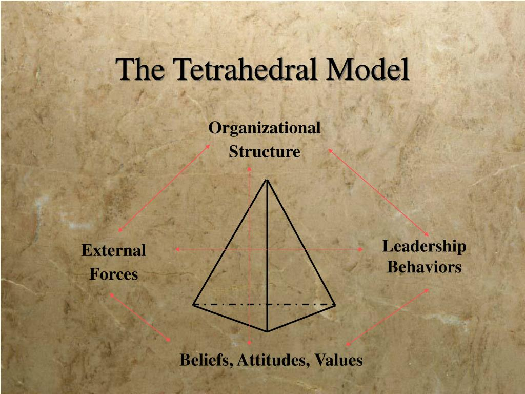 The Tetrahedral Model
