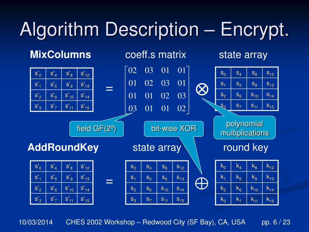 Algorithm Description – Encrypt.