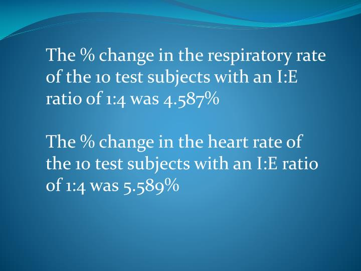 The % change in the respiratory rate of the 10 test subjects with an I:E ratio of 1:4 was 4.587%