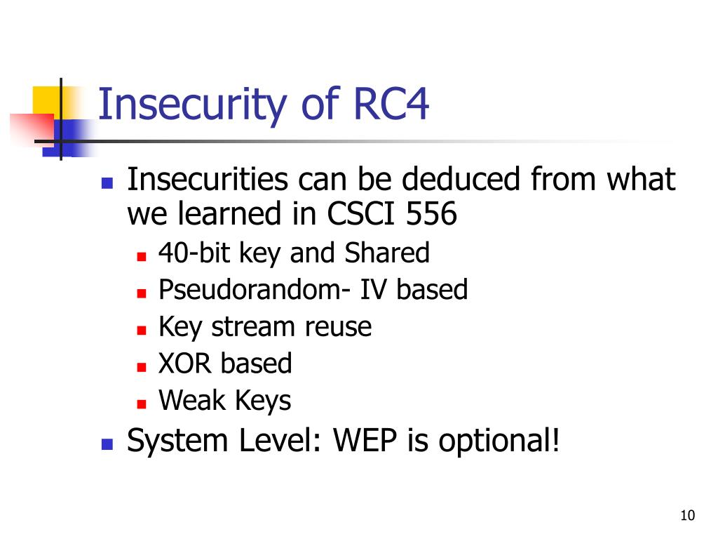 Insecurity of RC4