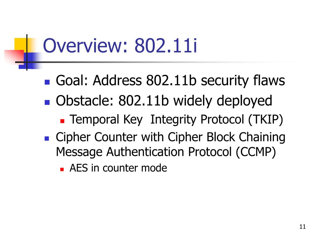 Overview: 802.11i