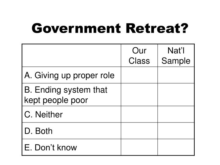 Government Retreat?