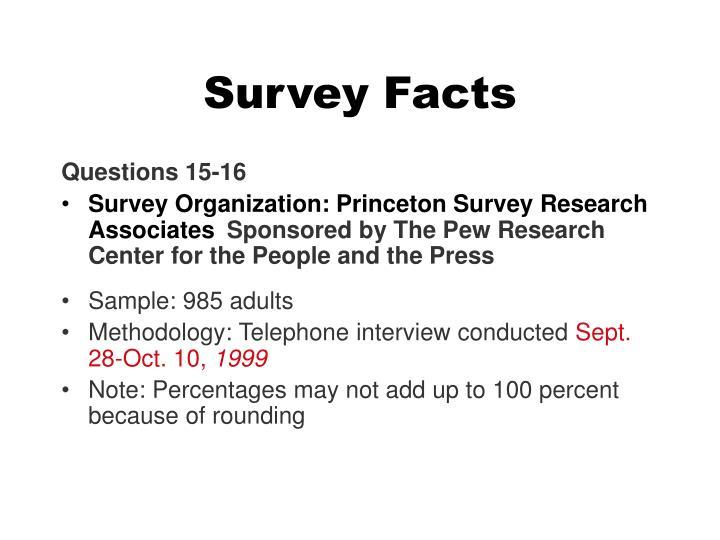 Survey Facts