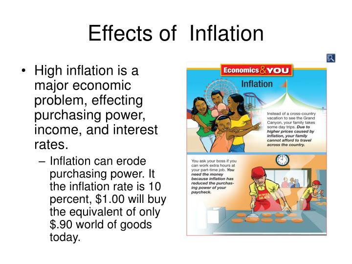 effect of inflation on the delivery