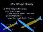 uav design history
