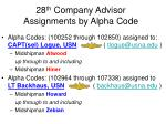 28 th company advisor assignments by alpha code