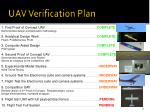 uav verification plan