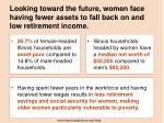 looking toward the future women face having fewer assets to fall back on and low retirement income