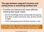the gap between stagnant incomes and rising prices is stretching families thin