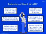 indicators of need for abc