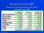 product cost from abc24