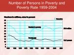 number of persons in poverty and poverty rate 1959 2004