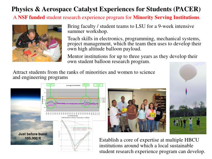 Physics aerospace catalyst experiences for students pacer