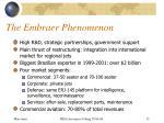 the embraer phenomenon15