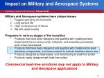 impact on military and aerospace systems