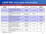 leap wg actionable deliverables