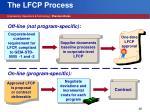 the lfcp process