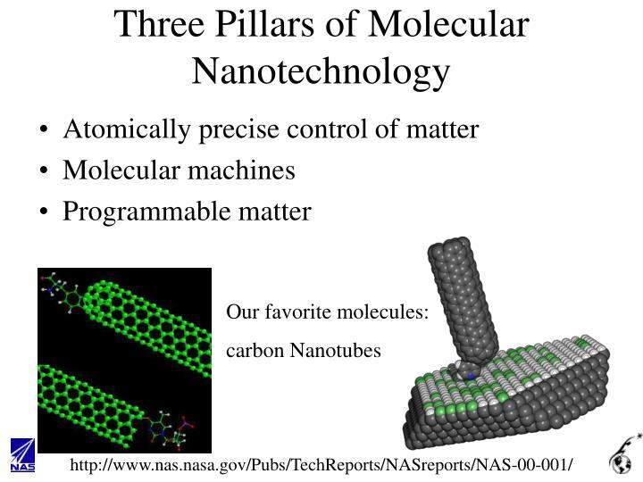 Three pillars of molecular nanotechnology
