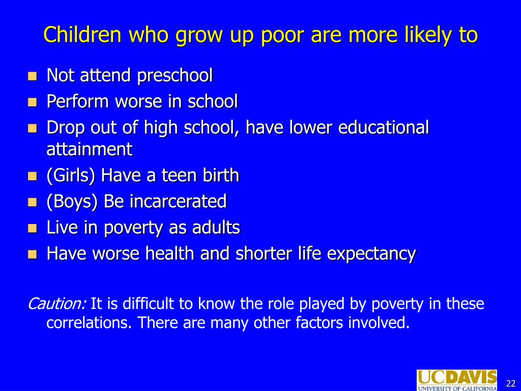 Children who grow up poor are more likely to