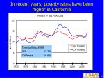 in recent years poverty rates have been higher in california