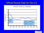 official poverty rate for the u s