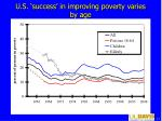 u s success in improving poverty varies by age