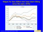 wages for less skilled men have been falling since the early 1970s