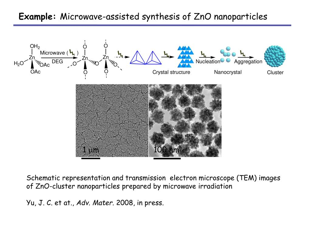 Ppt Nanoparticle Synthesis Jimmy C Yu Department Of