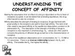 understanding the concept of affinity15