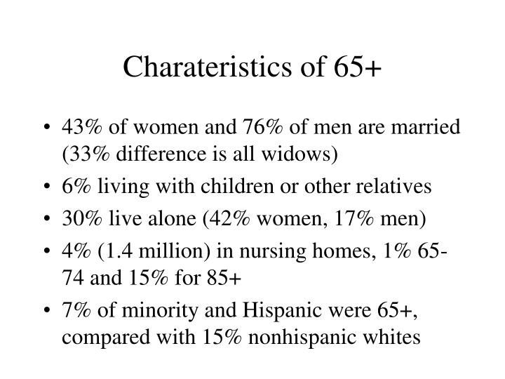 Charateristics of 65