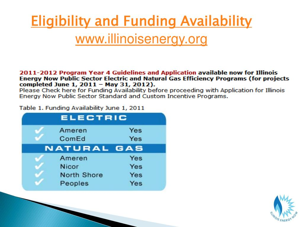 Eligibility and Funding Availability