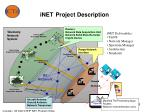 inet project description