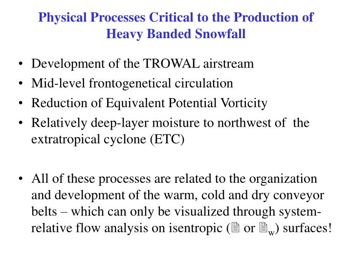 Physical processes critical to the production of heavy banded snowfall