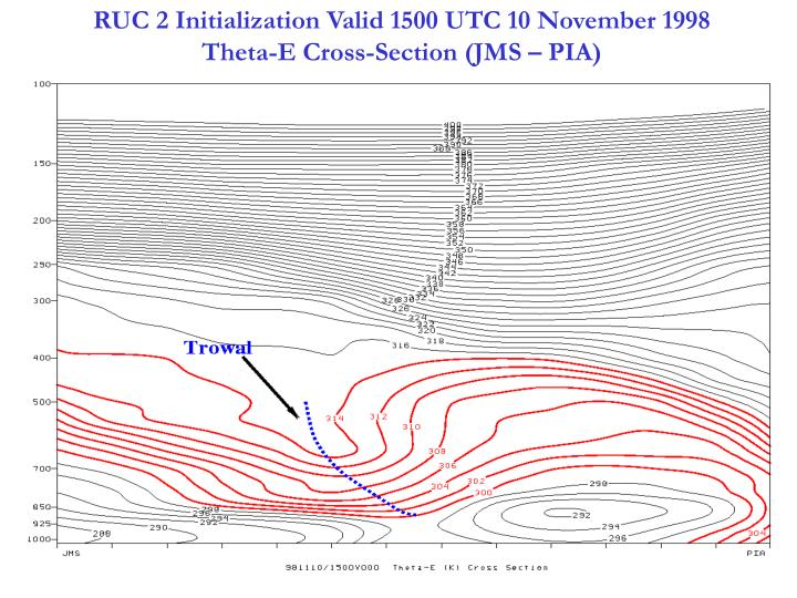 RUC 2 Initialization Valid 1500 UTC 10 November 1998     Theta-E Cross-Section (JMS – PIA)