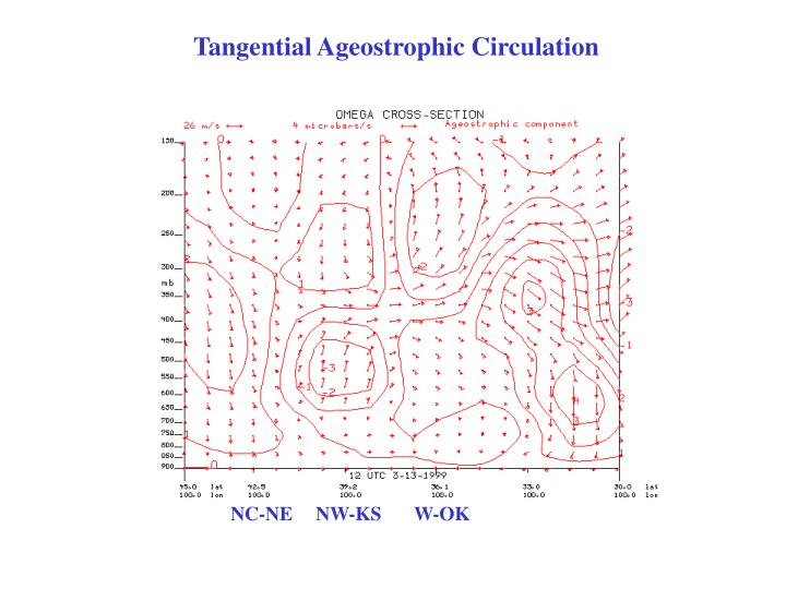 Tangential Ageostrophic Circulation