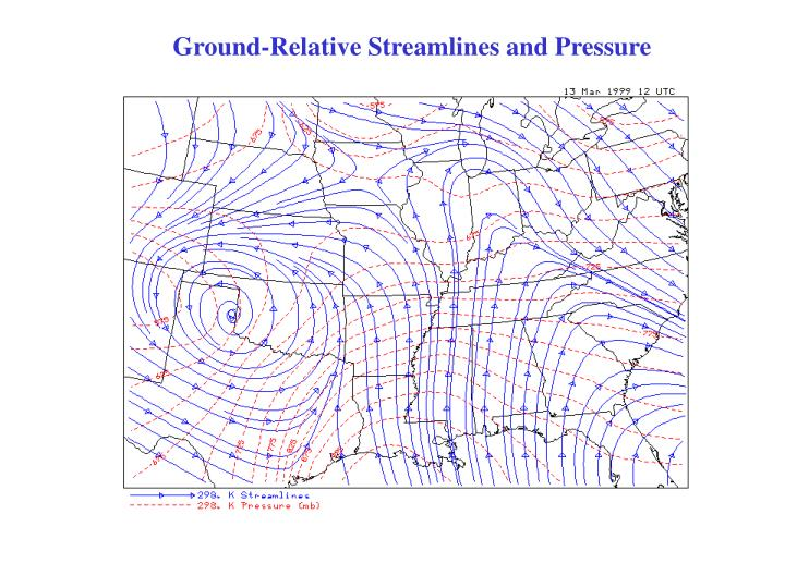 Ground-Relative Streamlines and Pressure