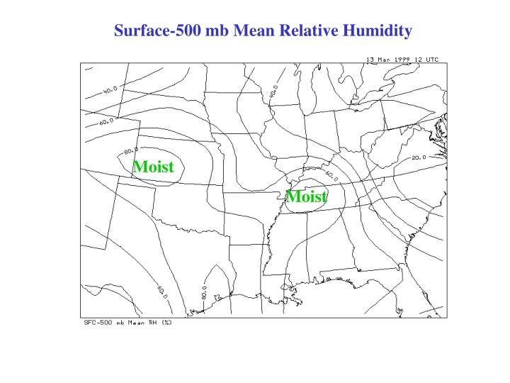 Surface-500 mb Mean Relative Humidity
