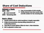 share of cost deductions