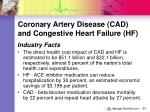 coronary artery disease cad and congestive heart failure hf