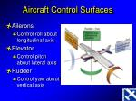 aircraft control surfaces