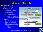 more on stability3