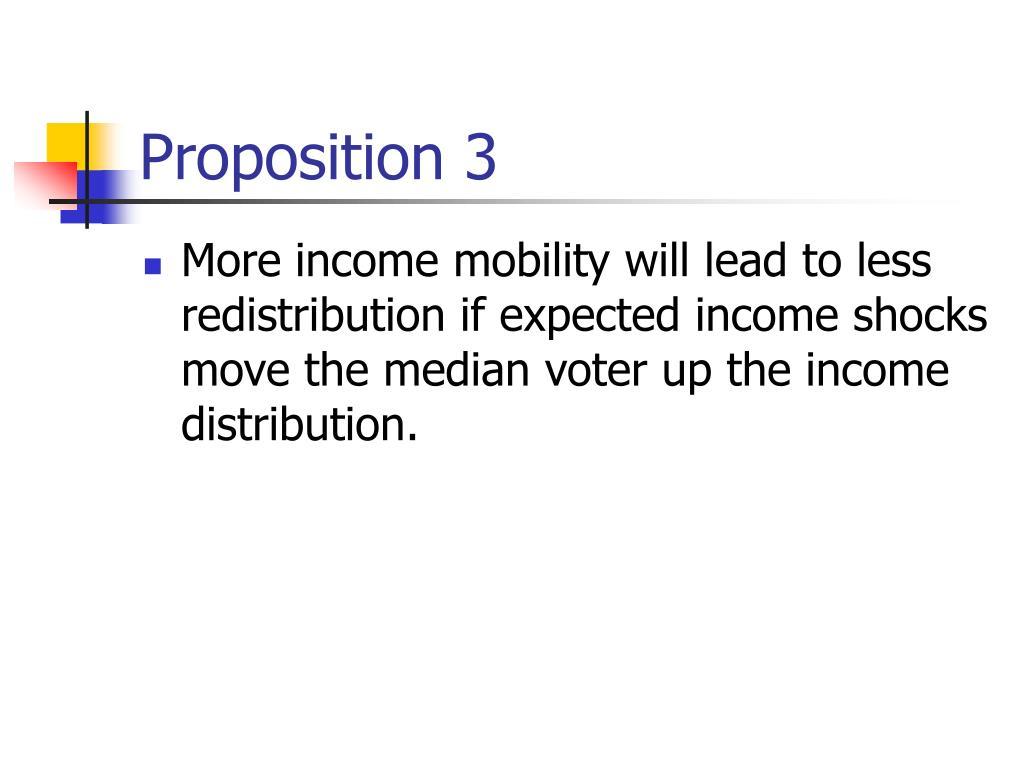 Proposition 3