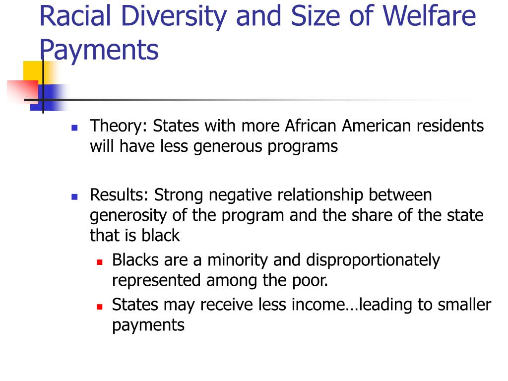 Racial Diversity and Size of Welfare Payments