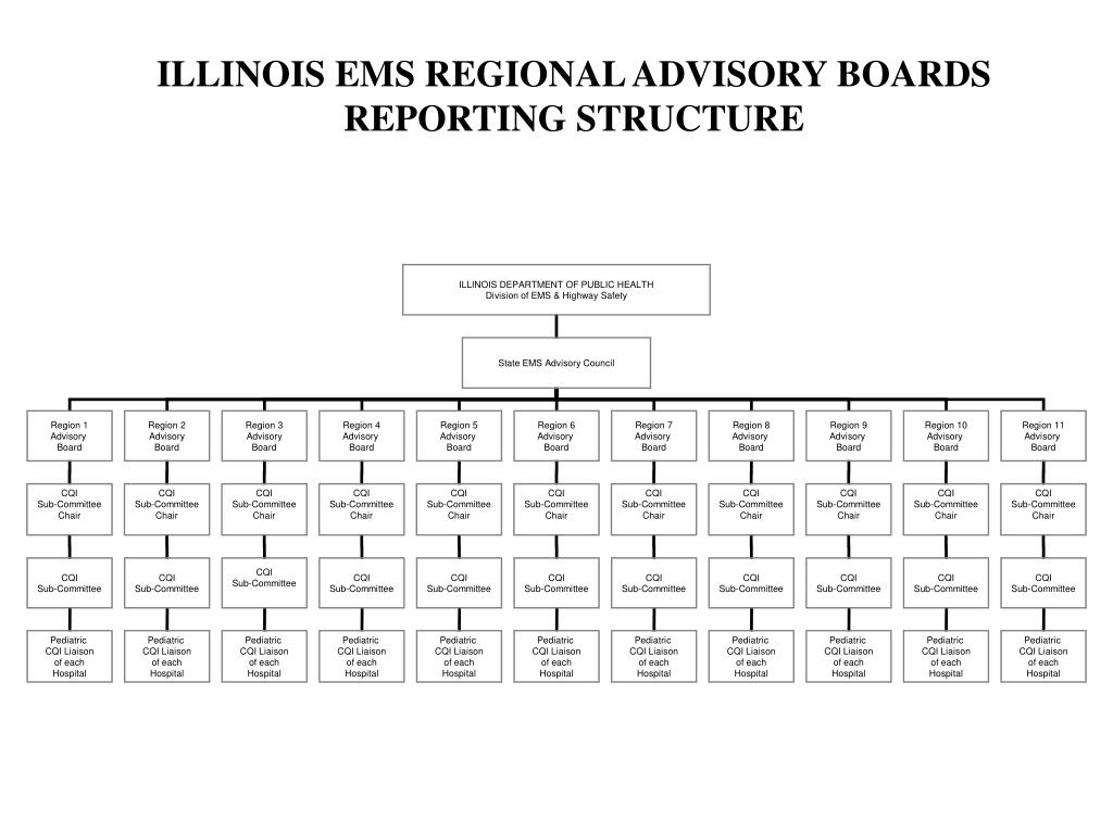 illinois ems regional advisory boards reporting structure l.