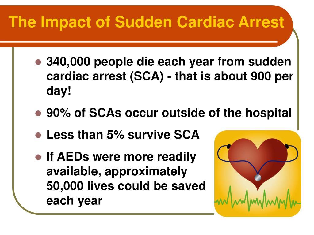 The Impact of Sudden Cardiac Arrest