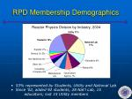 rpd membership demographics
