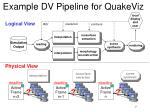 example dv pipeline for quakeviz